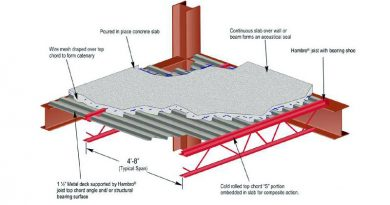 composite floor system